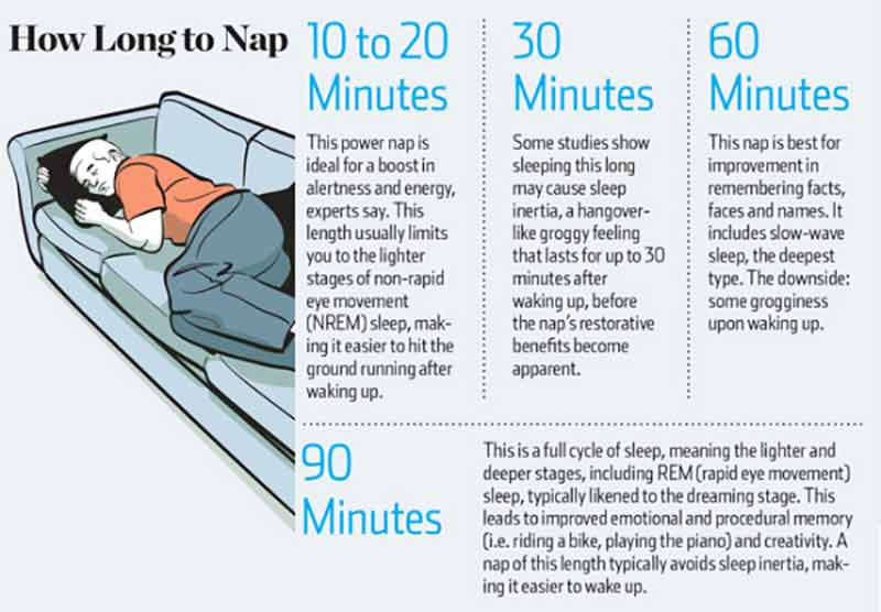 Poor Sleep Quality Comes from All the Things You Do Since