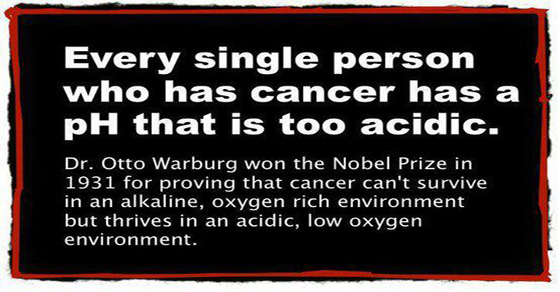 ph-levels-in-the-blood-can-cure-cancer-or-be-the-cause-of-it
