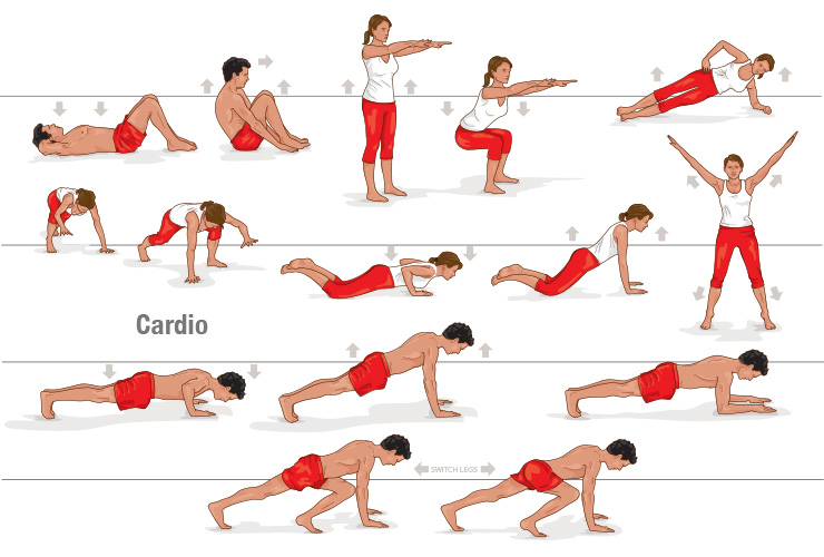 exercise for weight loss of stomach
