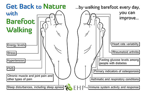 this-is-what-happens-to-your-body-if-you-walk-barefoot-5-minutes-every-day