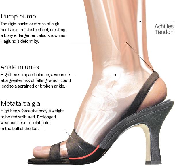 Heel Tips For Men S Shoes