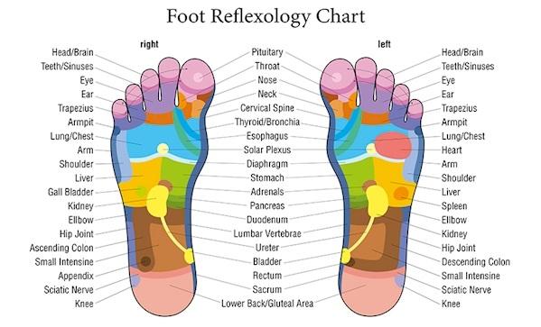 massage-feet-every-night-going-sleep
